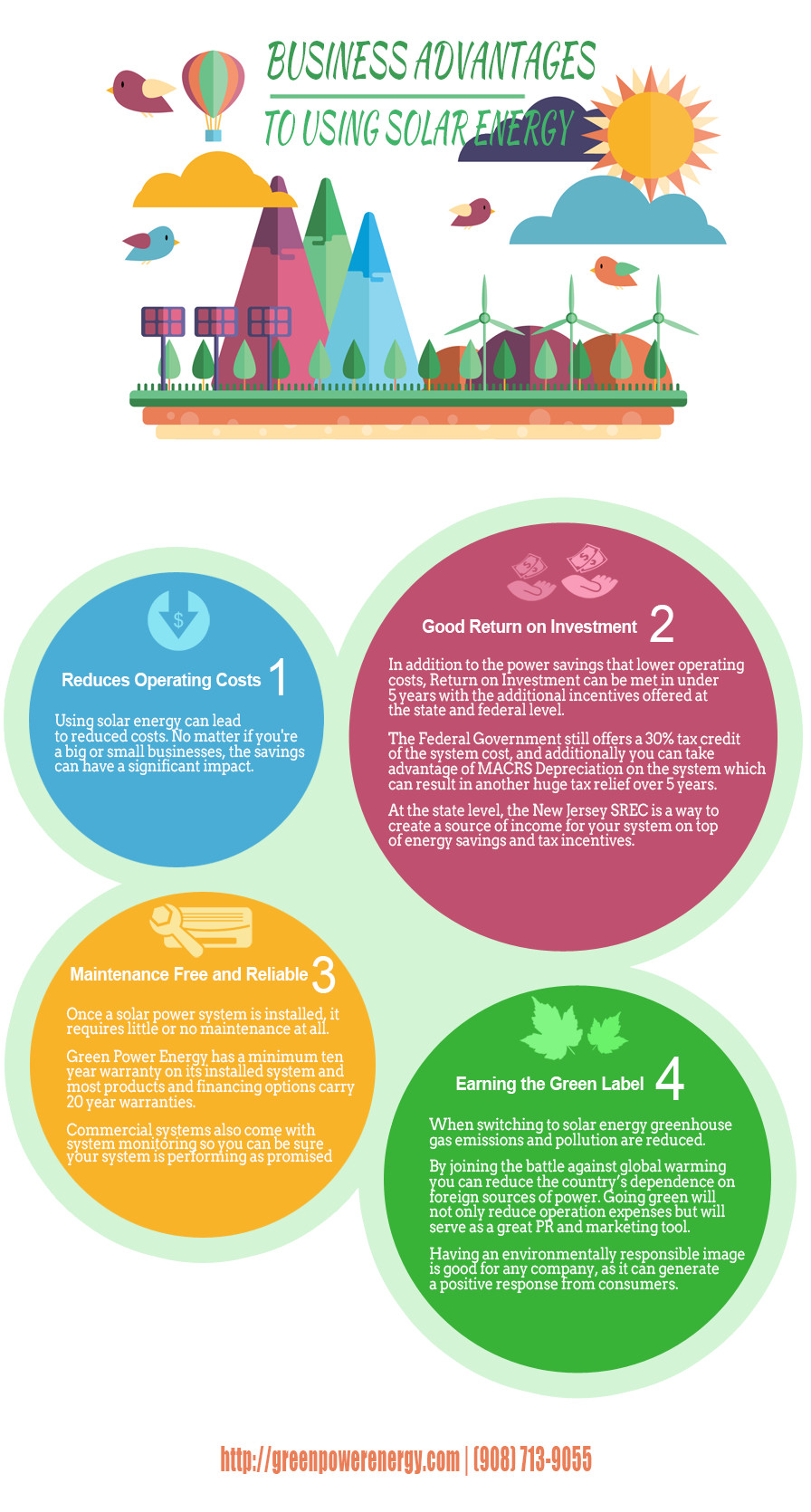 Infographic Business Advantages To Using Solar Energy