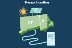 Solar CT and RI